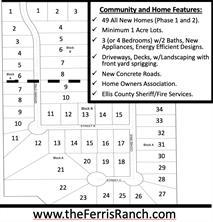 210 Geronimo, Ferris TX 75125